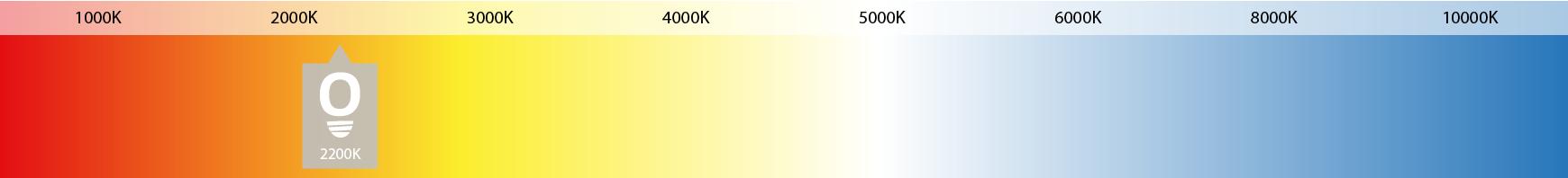 weergave-lichtkleur-2200k