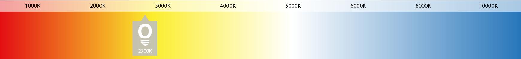 weergave-lichtkleur-2700K