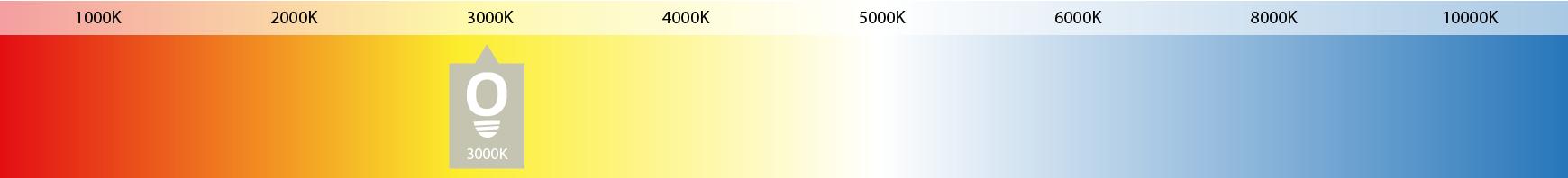 kelvin-kleur-schaal-koopled-3000K