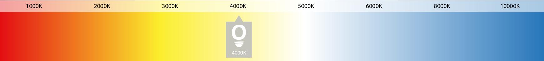 weergave-lichtkleur-4000k