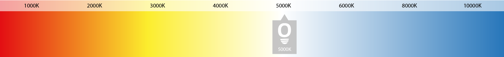 weergave-lichtkleur-5000k